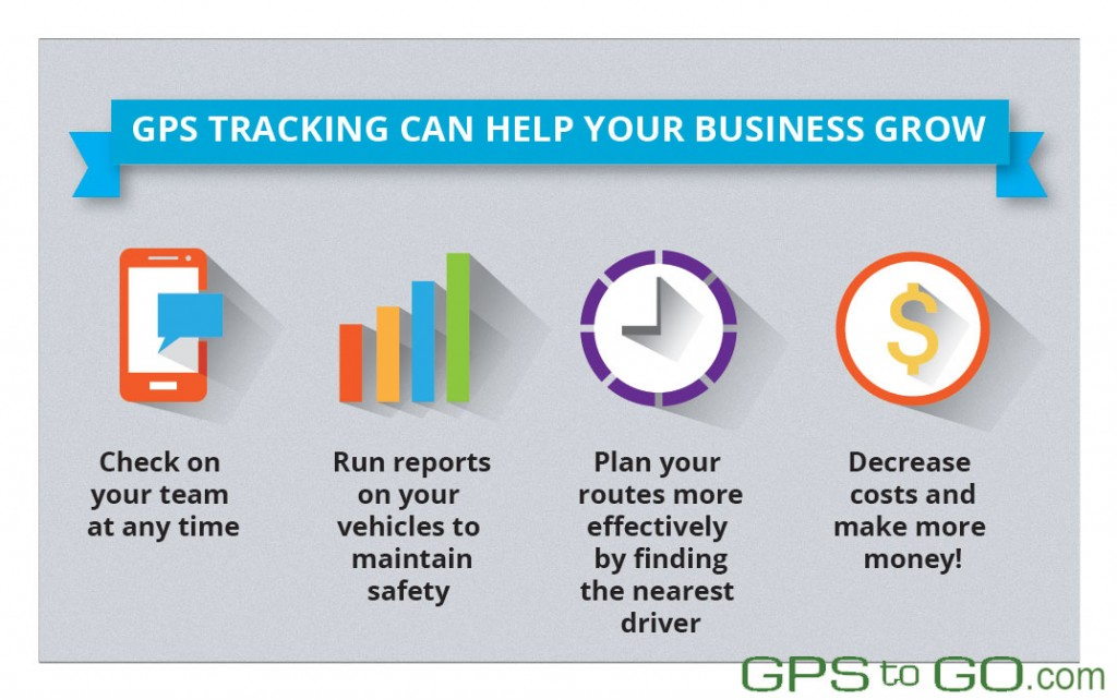 GPS Fleet Tracking Benefits